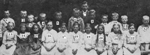 Boestads 1920 nummer