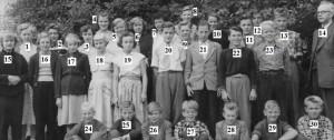 Norrhult skola troligen 1954-1955 nummer