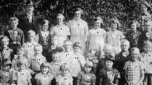 Notteback 1930 nummer