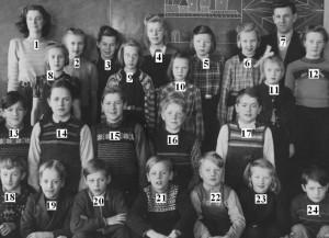 Notteback skola 1946 1947 nummer