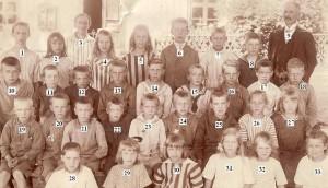 Notteback skolklass 1920 nummer