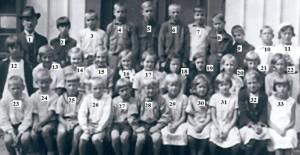 Nottebacks skola 1932 nummer