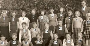 Nottebacks skola 1950-1951 klass 3-6 nummer