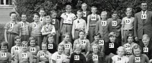 Norrhult 1952 numbers