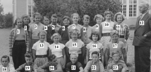 Norrhult 1954, klass 7 numbers